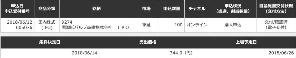 国際紙パルプ商事株式会社IPO当選